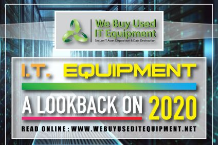 I.T. Equipment – A Lookback on 2020
