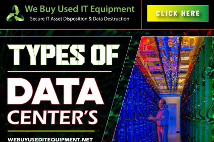 Different Types of Data Centers
